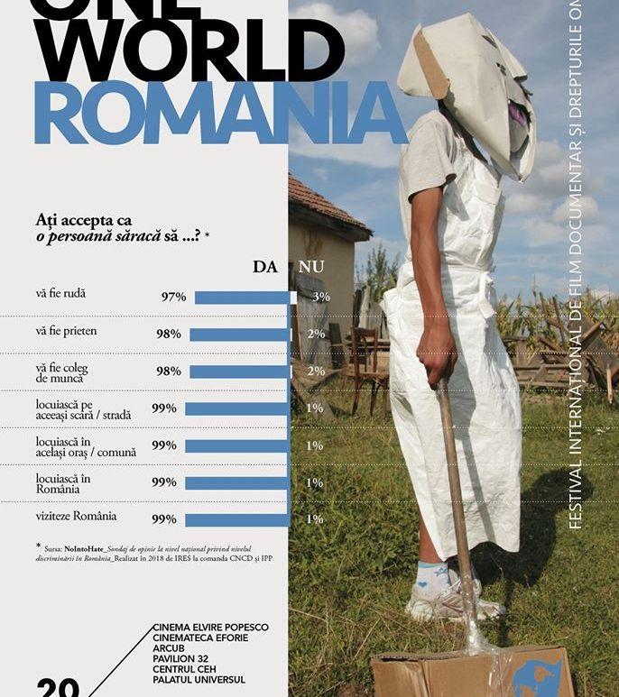One World Romania #13 - Festiva internaţional de film documentar şi drepturile omului